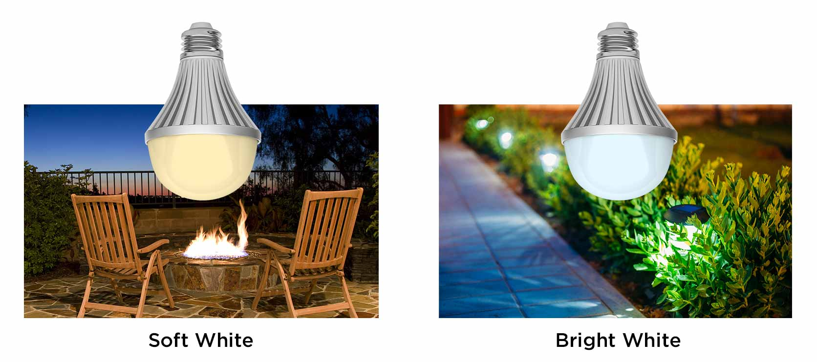 With Kelvins The Lower Number Warmer Light For Example 2 700 Gives You A Golden And 6 500 Creates Brighter